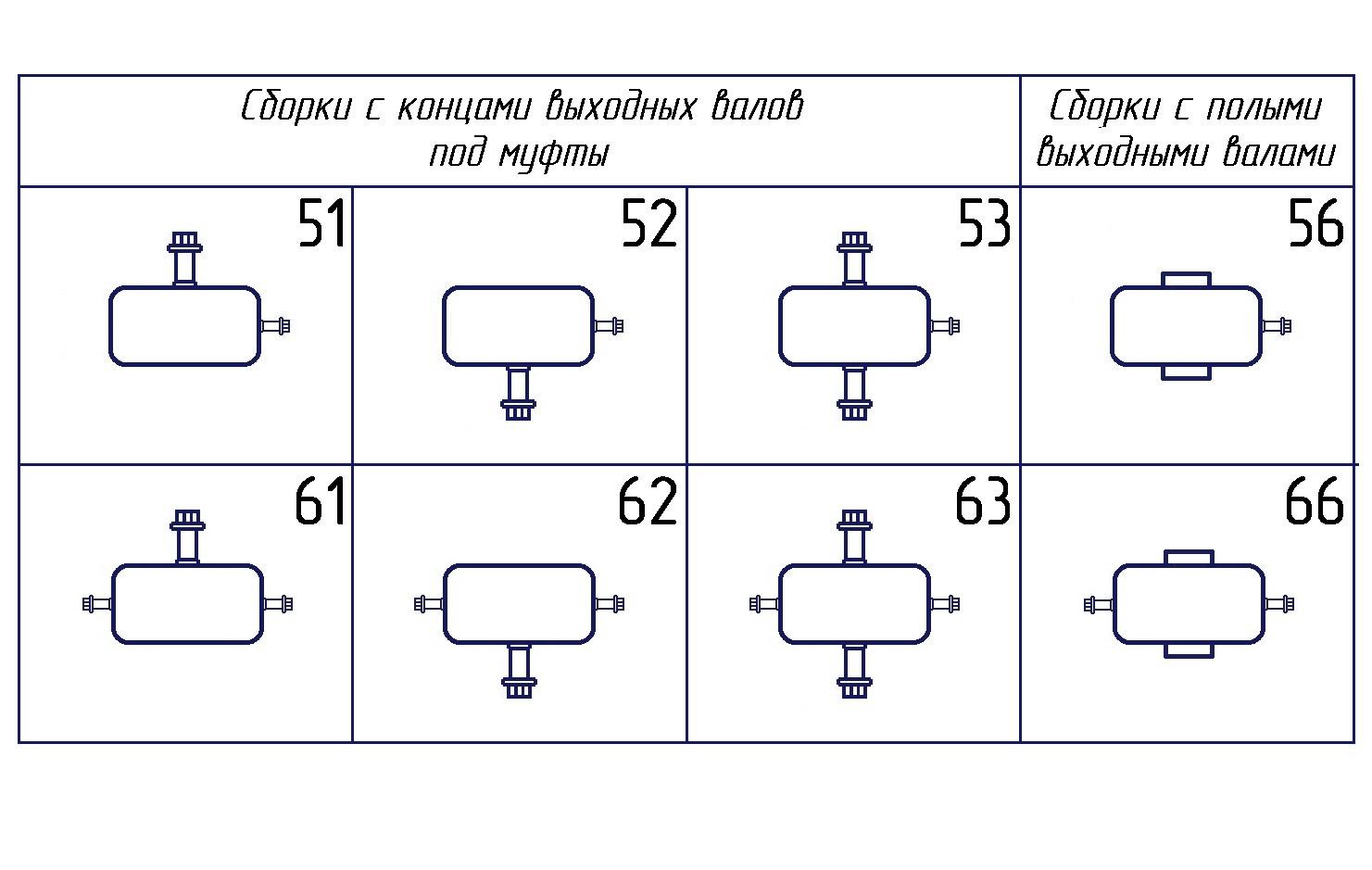 Монтажные позиции червячного редуктора 2Ч 80