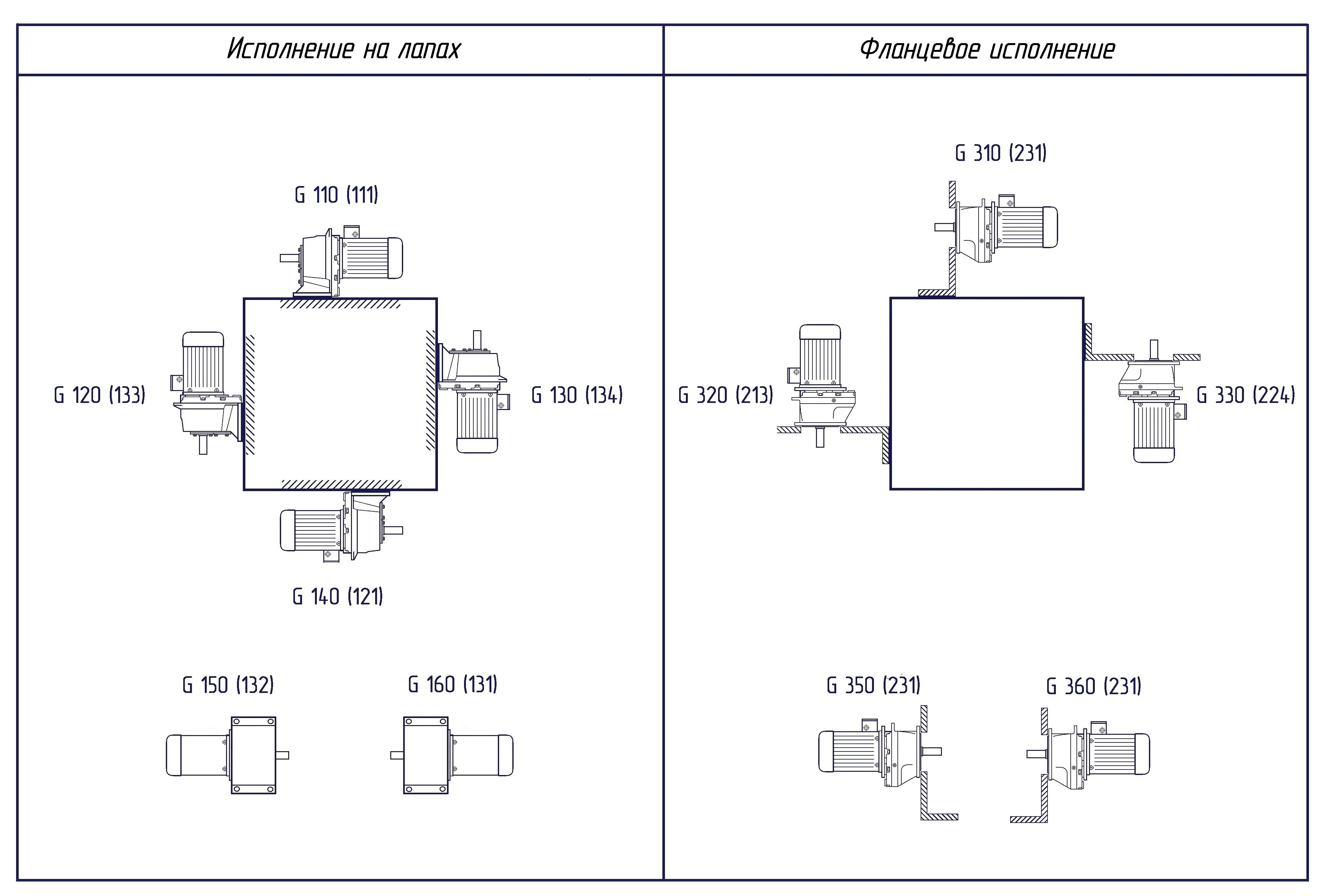 Монтажные позиции редуктора 4МЦ2С