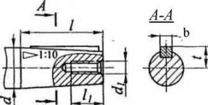 Размеры валов червячного редуктора 2Ч 80 схема 1