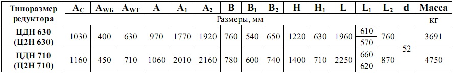 gabarit-razmery-cdn2